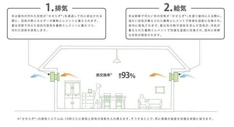 seseragi-wohnzimmer-graphik-2