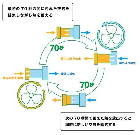 sc_151000_seseragi_banner01